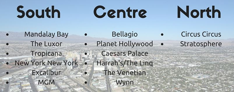 Where's the best place to stay in Las Vegas: The Strip separated into three parts